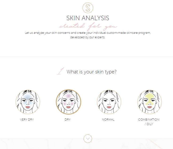 jak działa Skin analysis